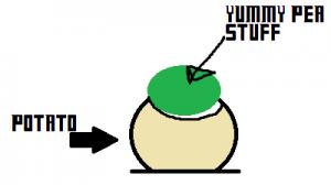 pea stuffed baby potato