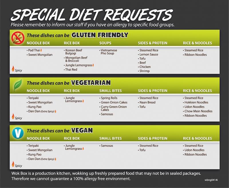 SpecialDietRequests-wokbox-Jun2014